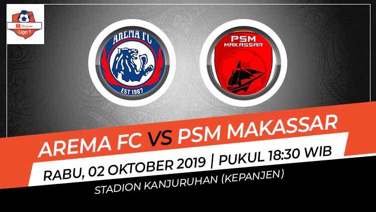 Pertandingan Arema FC vs PSM Makassar. Copyright: © Grafis: Indosport.com