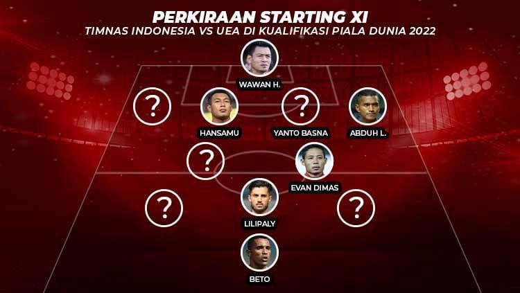 Perkiraan Starting XI Timnas Indonesia vs UEA di Kualifikasi Piala Dunia 2022. Copyright: © Grafis: Yanto/Indosport.com