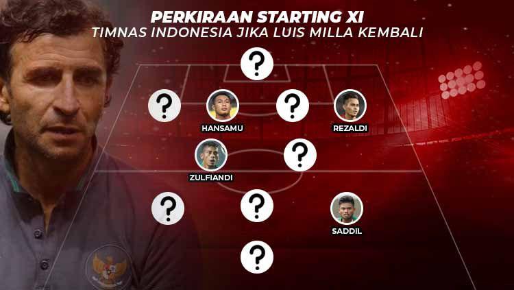 Perkiraan Starting XI Timnas Indonesia Jika Luis Milla Kembali Copyright: © INDOSPORT