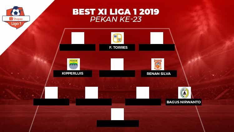 Pemain klub Persib Bandung mendominasi starting eleven terbaik Shopee Liga 1 2019 pekan ke-23. Berikut susunan lengkapnya. Copyright: © INDOSPORT