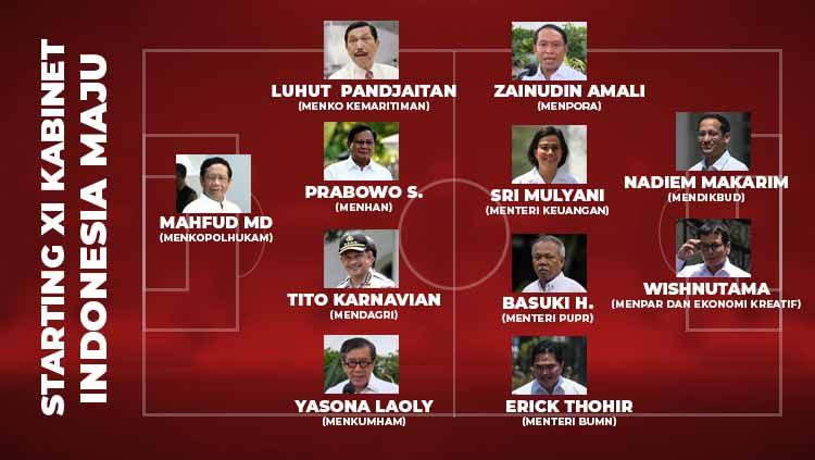 Bila diibaratkan sebagai klub sepak bola, INDOSPORT merangkum ini Starting XI terbaik Kabinet Indonesia Maju. Copyright: © Grafis: Eli Suhaeli/INDOSPORT