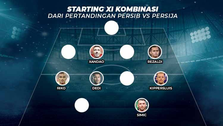 Starting XI Kombinasi dari pertandingan Persib Bandung vs Persija Jakarta. Copyright: © Grafis: Yanto/Indosport.com