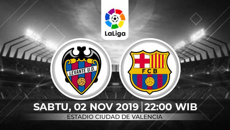 Xem lại Levante vs Barcelona highlights và video