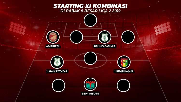Kombinasi Starting XI di Babak 8 Besar Liga 2 Copyright: © INDOSPORT
