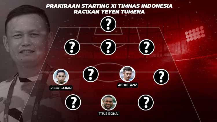 Prakiraan Starting XI Timnas Indonesia Racikan Yeyen Tumena Copyright: © Ilustrasi/Grafis/Eli Suhaeli/INDOSPORT