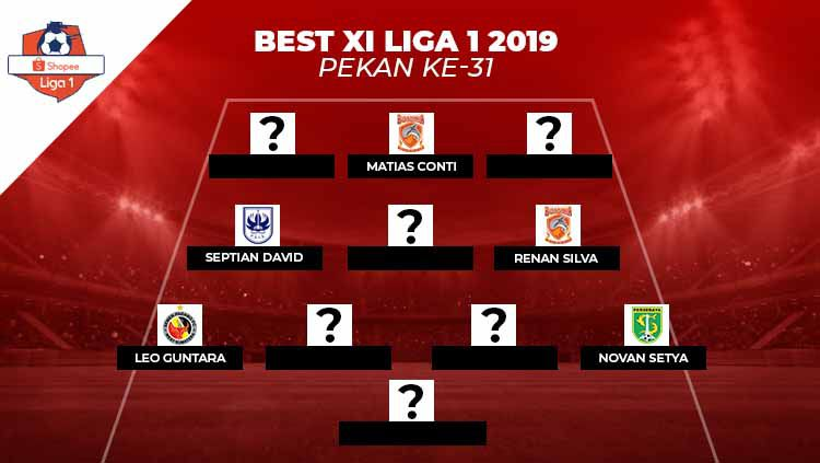 Best Starting XI Liga 1 2019 pekan ke-31 Copyright: © Grafis: Indosport.com