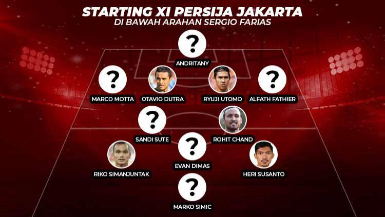 Memperkirakan wujud starting XI Persija Jakarta di bawah arahan Sergio Farias, sepertinya akan dipenuhi aroma Los Galacticos. Copyright: © Grafis:Ynt/Indosport.com