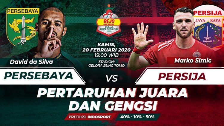 Prediksi Final Piala Gubernur Jatim 2020 Persija Jakarta vs Persebaya Surabaya. Copyright: © Amanda Dwi Ayustri/INDOSPORT