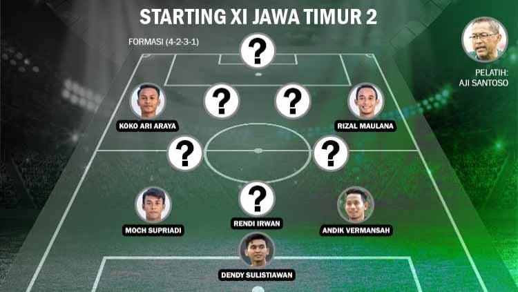 Jawa Timur, bisa dibilang menjadi salah satu pemasok pemain-pemain handal untuk tim sepak bola Indonesia. Berikut formasi 11 terbaik versi 2. Copyright: © Grafis: Yanto/INDOSPORT