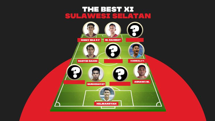 Didominasi oleh PSM Makassar, inilah Best XI pesepak bola asal Sulawesi Selatan (Sulsel) yang merumput di Liga 1 2020. Copyright: © Grafis:Frmn/Indosport.com