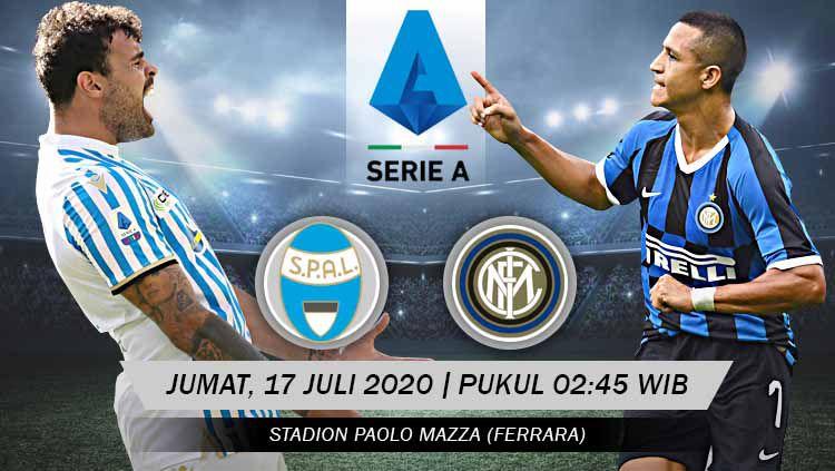 Prediksi pertandingan SPAL vs Inter Milan (Serie A Italia). Copyright: © Grafis: Yanto/INDOSPORT