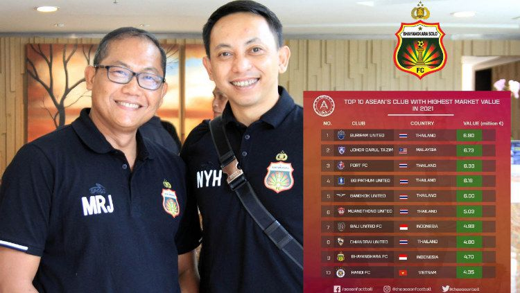 Bhayangkara Solo FC masuk 10 besar klub dengan pasar tertinggi di Asia Tenggara. Copyright: © Bhayangkara Solo FC