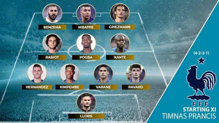 Starting XI Timnas Prancis di Euro 2020. Copyright: © Grafis:Yanto/Indosport.com