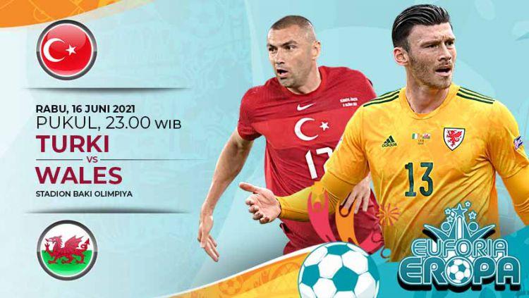 Pertandingan antara Turki vs Wales (Euforia Eropa 2020) Copyright: © Grafis:Yanto/Indosport.com