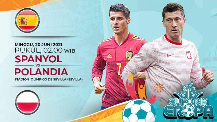 Pertandingan antara Spanyol vs Polandia (Euforia Eropa 2020). Copyright: © Grafis:Yanto/Indosport.com