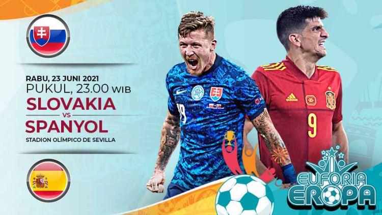Berikut prediksi pertandingan Euro 2020 antara Slovakia vs Spanyol. Copyright: © Grafis:Yanto/Indosport.com
