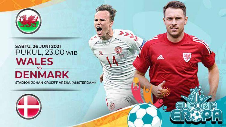 Pertandingan antara Wales vs Denmark (Euforia Eropa). Copyright: © Grafis:Yanto/Indosport.com