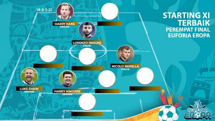 Berikut ini starting XI untuk babak perempat final Euro 2020 yang baru saja berakhir, di mana kombinasi wakil Inggris dan Italia mendominasi daftar ini. Copyright: © Grafis:Yanto/Indosport.com