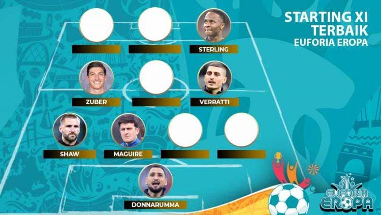 Starting XI Terbaik Euro 2020. Copyright: © Grafis:Yanto/Indosport.com