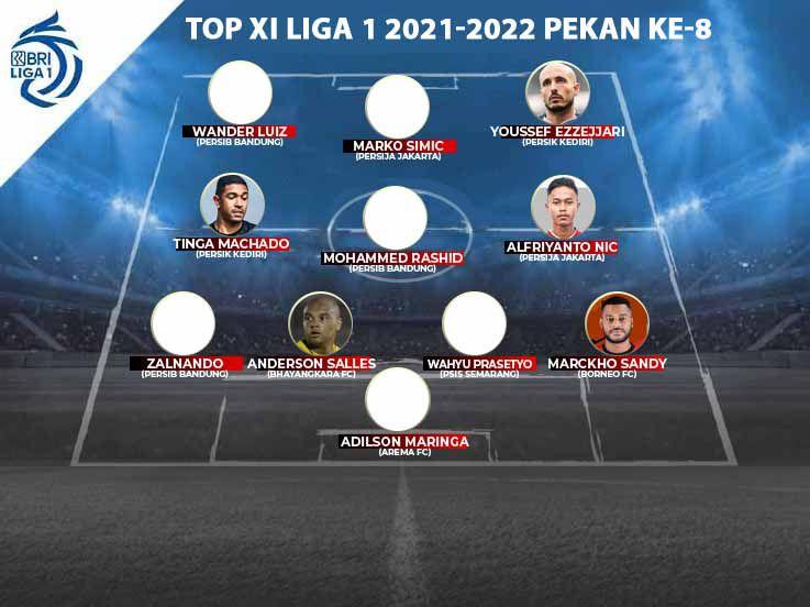 Tim Terbaik Liga 1 2021-2022 Pekan ke-8, Ada Reinkarnasi Legenda Persik