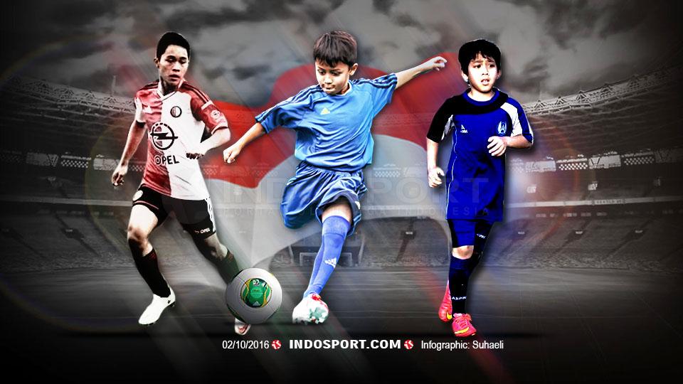 Indosport - Bakat Muda Indonesia